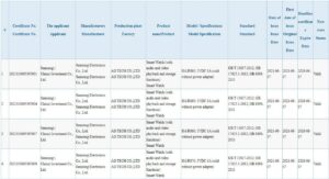 Galaxy Watch 4 3C Certification